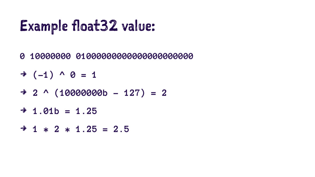 Example float32 value: 0 10000000 0100000000000...