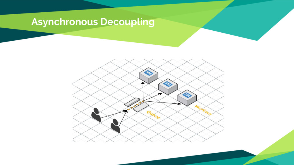 Asynchronous Decoupling