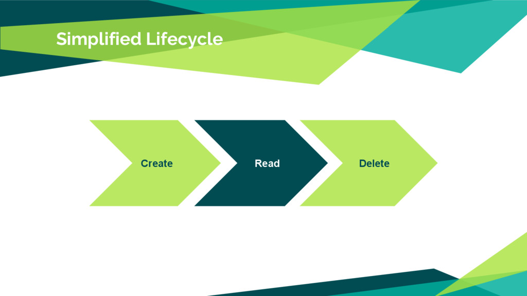 Simplified Lifecycle Read Delete Create