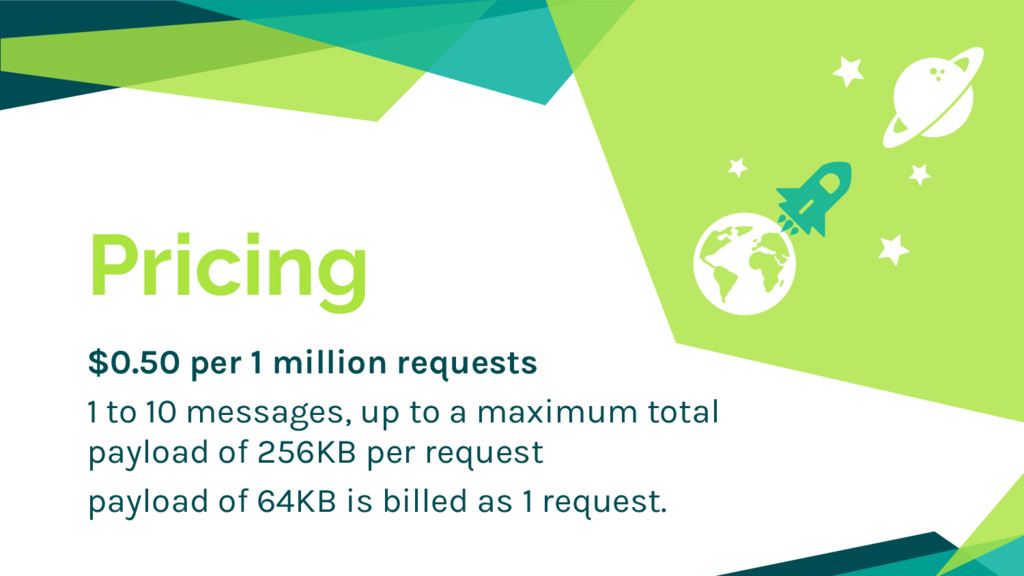 Pricing $0.50 per 1 million requests 1 to 10 me...