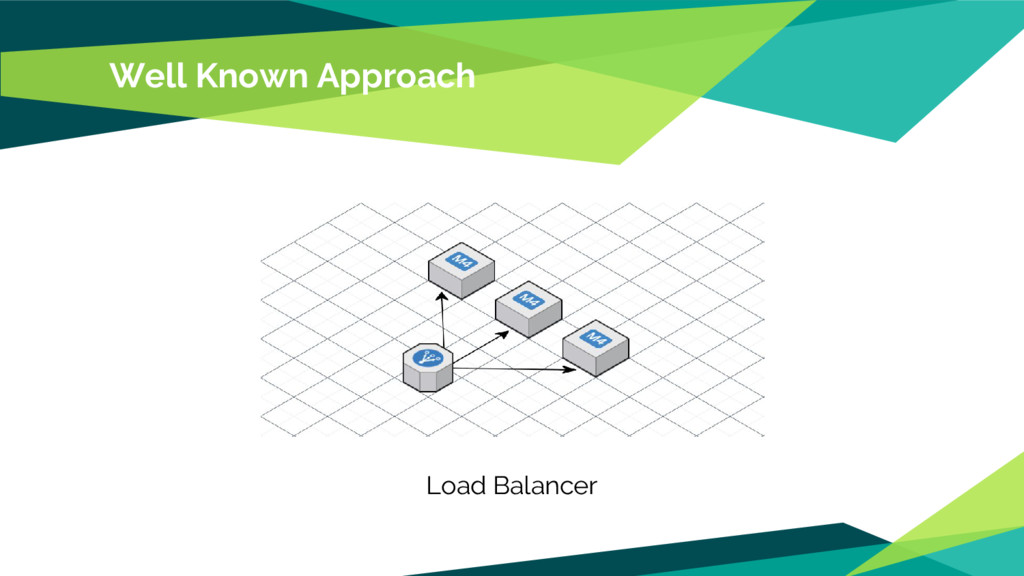 Well Known Approach Load Balancer