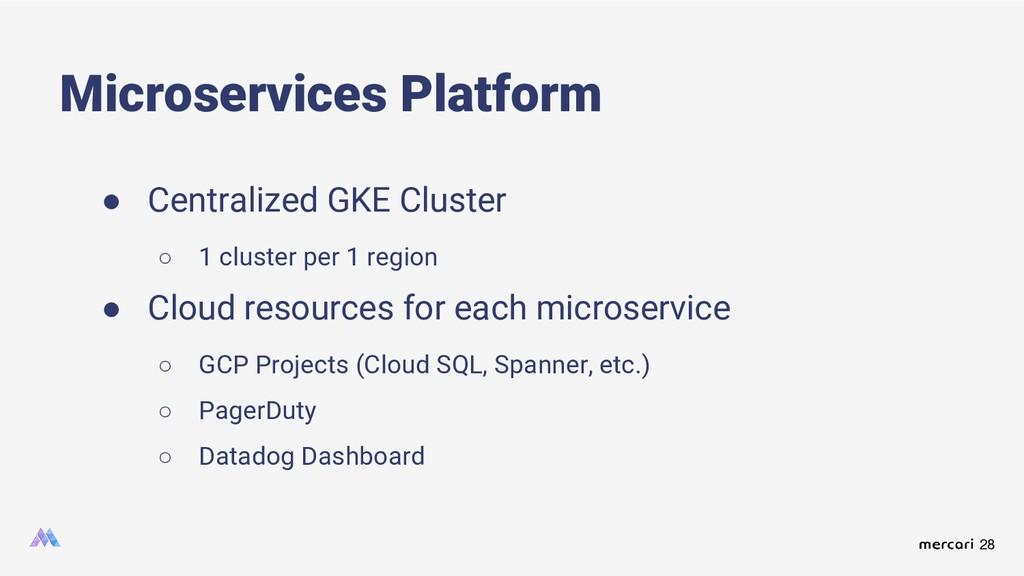 28 Microservices Platform ● Centralized GKE Clu...