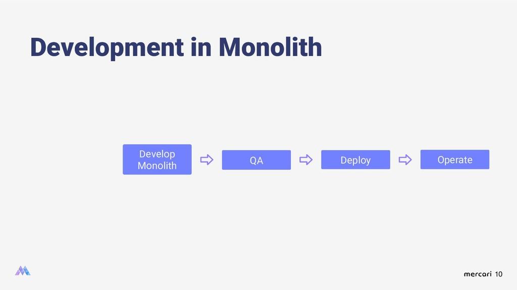 10 Development in Monolith Develop Monolith QA ...