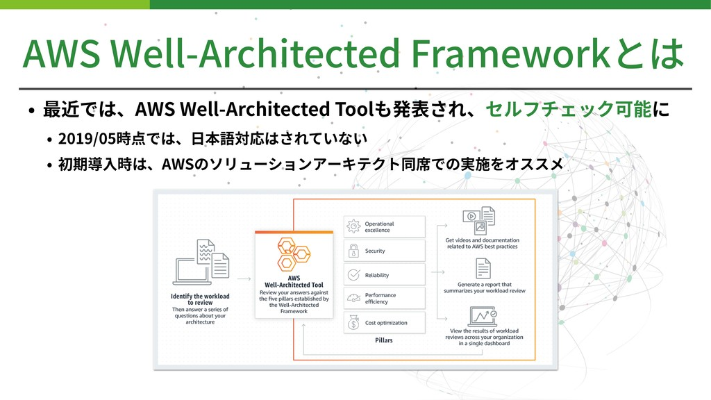 AWS Well-Architected Frameworkとは • 最近では、AWS Wel...
