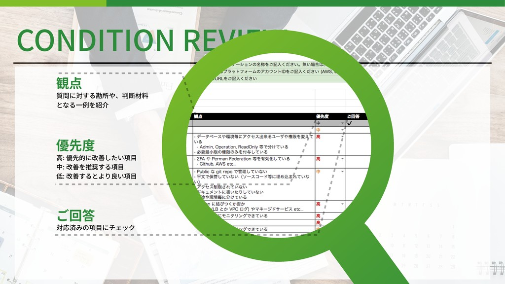 CONDITION REVIEW 観点 質問に対する勘所や、判断材料 となる⼀例を紹介 優先度...