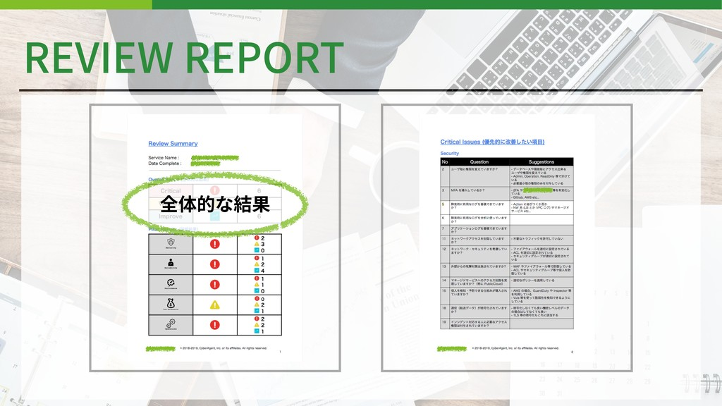 REVIEW REPORT 全体的な結果