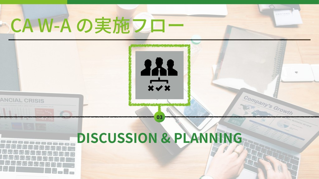 CA W-A の実施フロー DISCUSSION & PLANNING