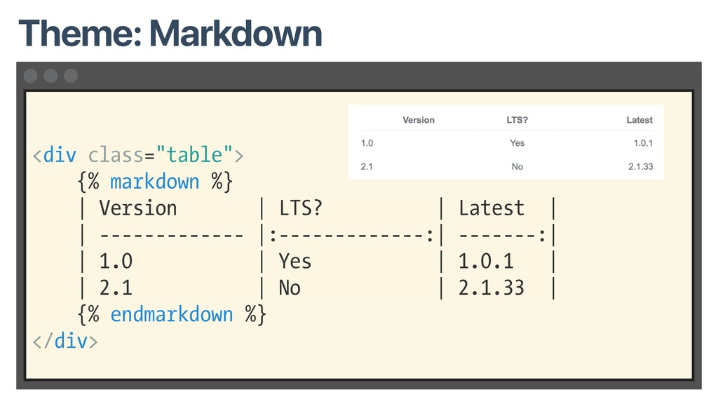 "<div class=""table""> {% markdown %} 