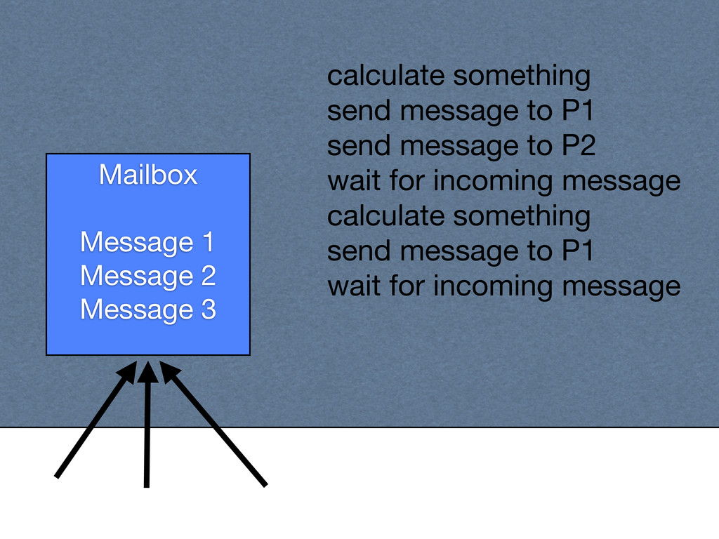 Mailbox Message 1 Message 2 Message 3 calculate...