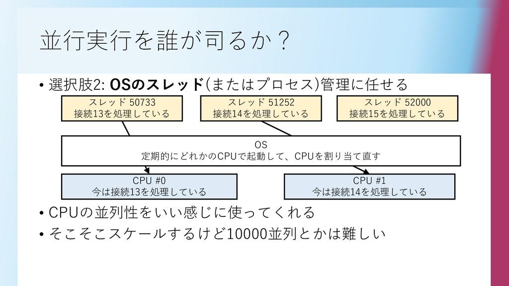 並行実行を誰が司るか? • 選択肢2: OSのスレッド(またはプロセス)管理に任せる • CP...
