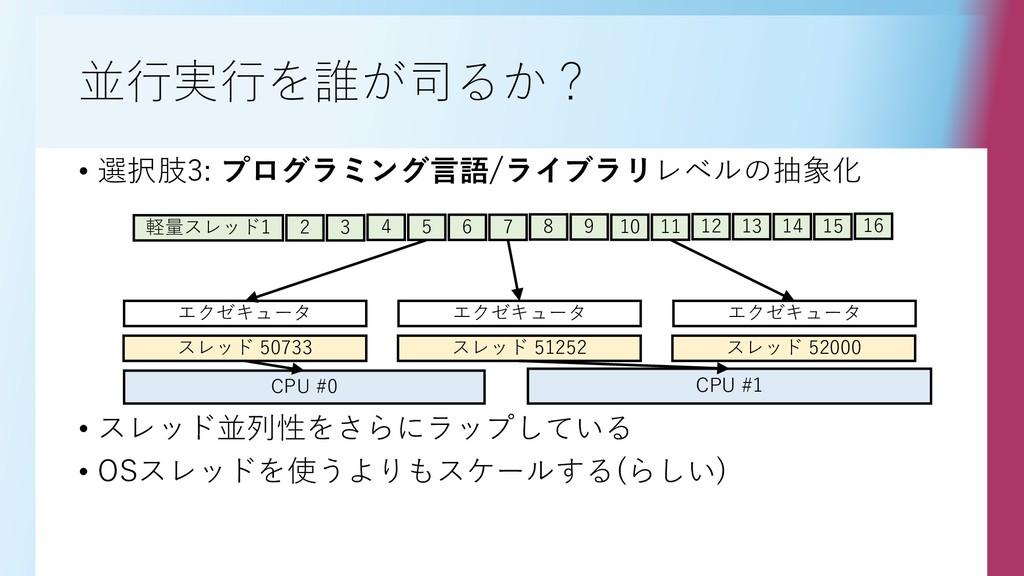 並行実行を誰が司るか? • 選択肢3: プログラミング言語/ライブラリレベルの抽象化 • スレ...