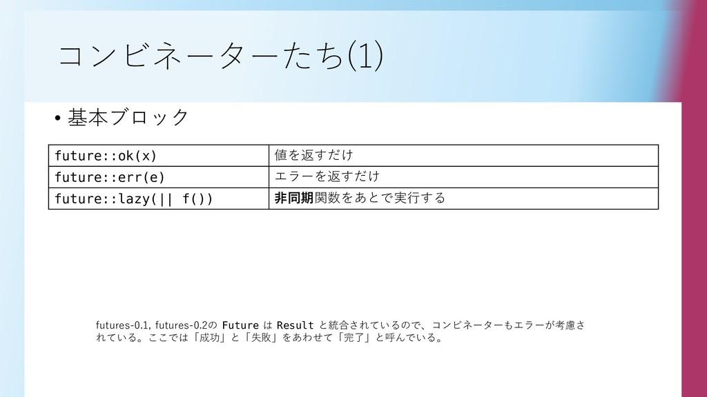コンビネーターたち(1) future::ok(x) 値を返すだけ future::err(e...