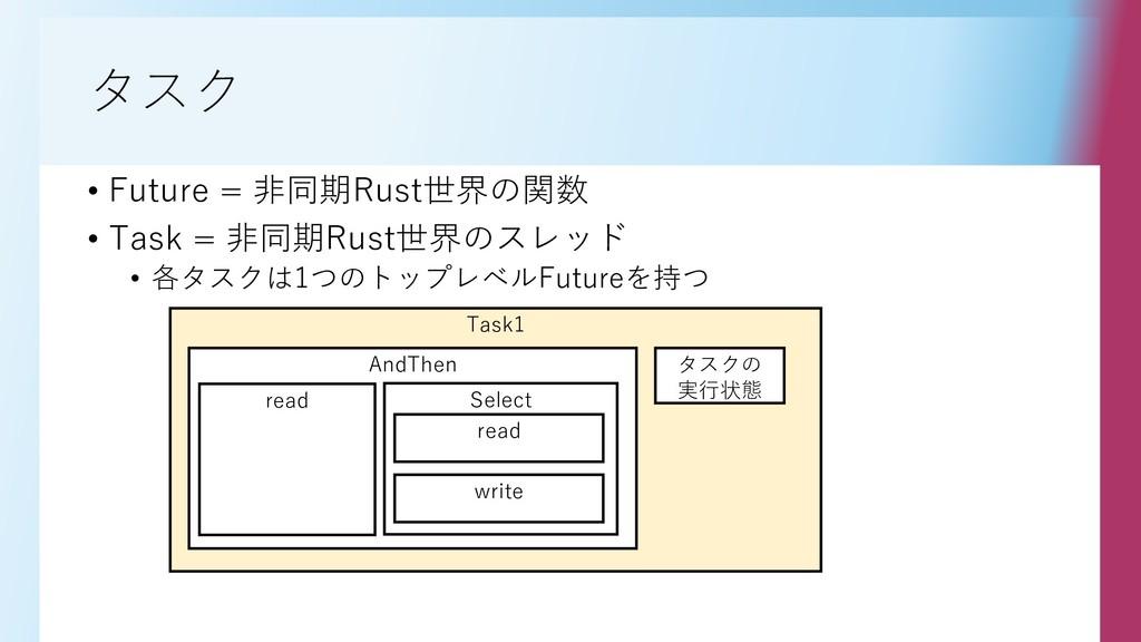 タスク • Future = 非同期Rust世界の関数 • Task = 非同期Rust世界の...