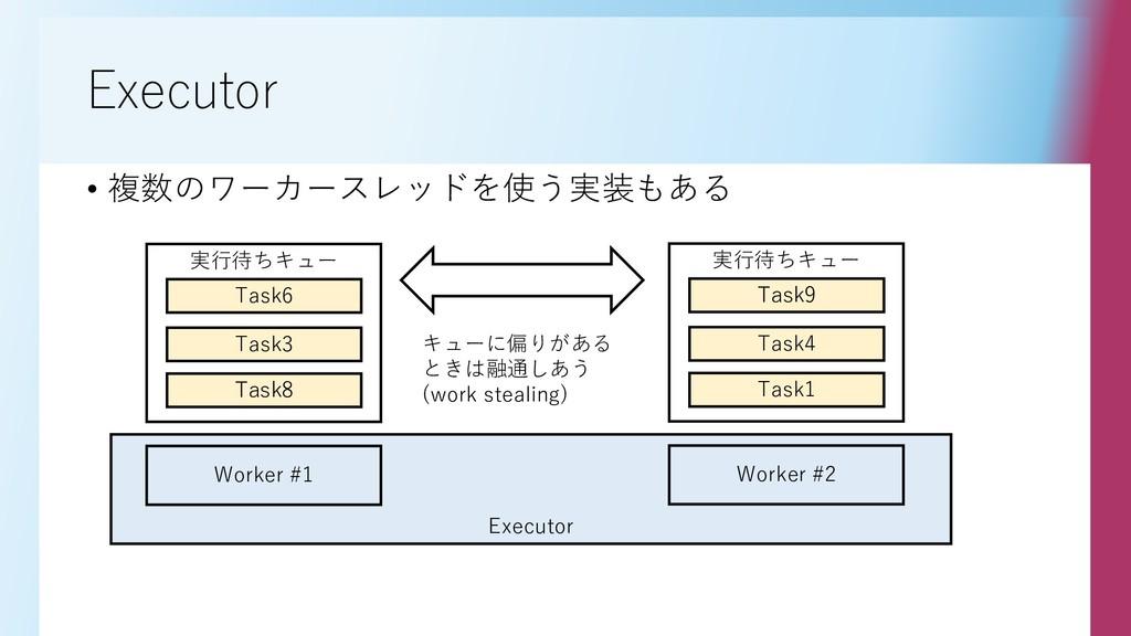 Executor Executor • 複数のワーカースレッドを使う実装もある Worker ...