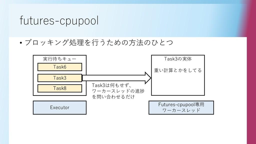 futures-cpupool • ブロッキング処理を行うための方法のひとつ Executor...