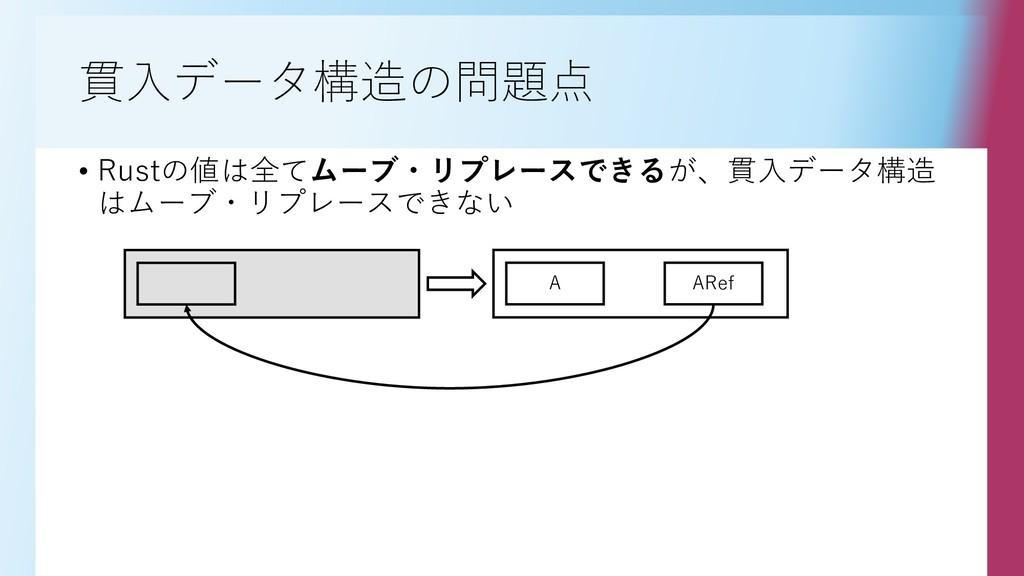 貫入データ構造の問題点 • Rustの値は全てムーブ・リプレースできるが、貫入データ構造 はム...