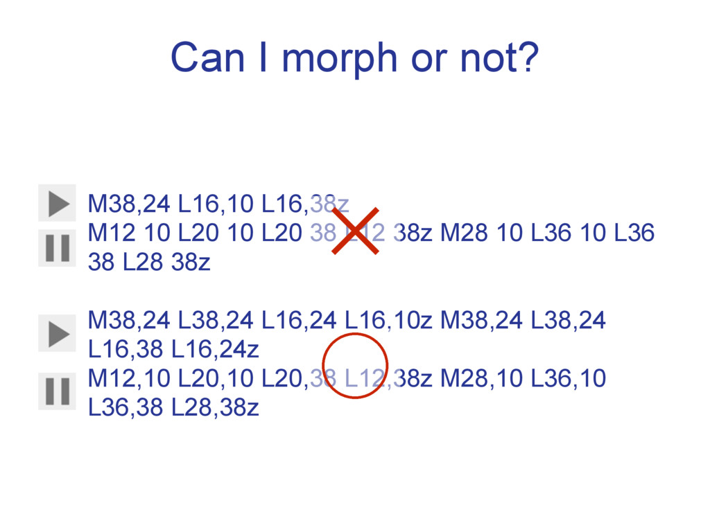 Can I morph or not? • M38,24 L16,10 L16,38z