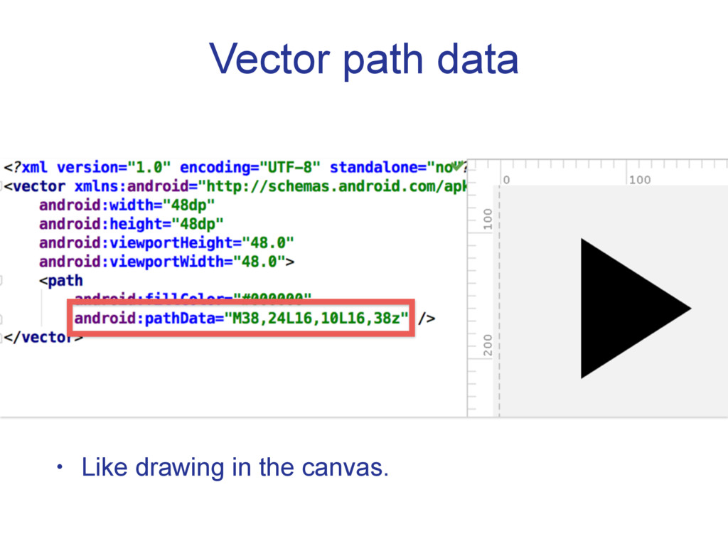 Vector path data • Like drawing in the canvas.