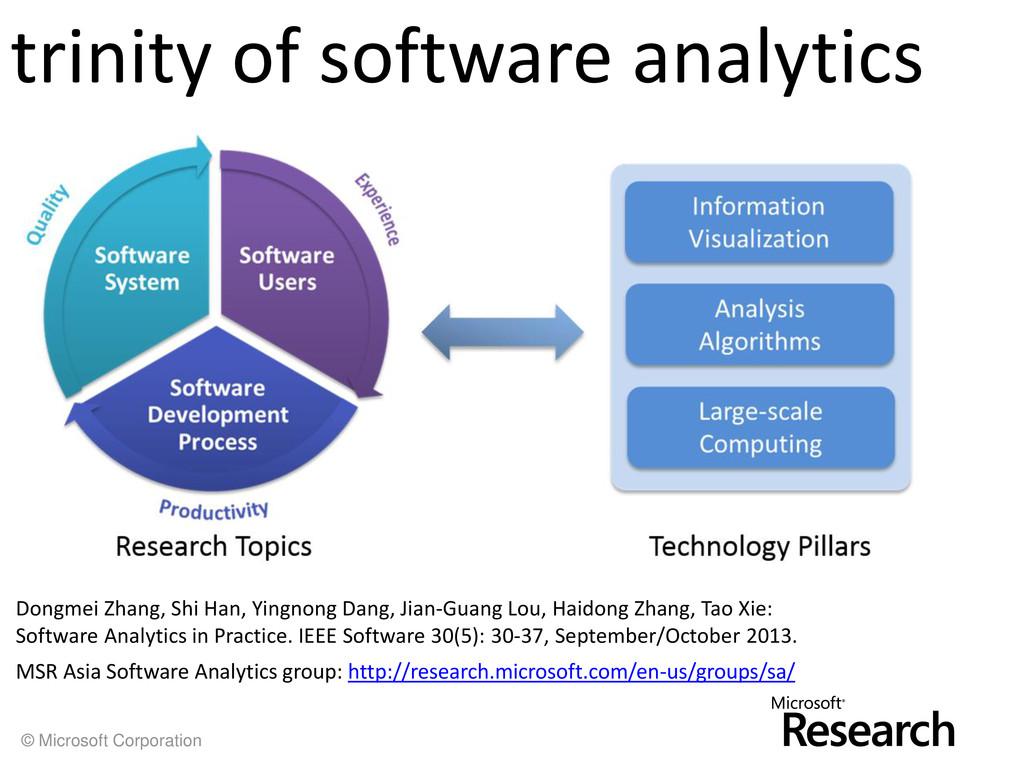 © Microsoft Corporation trinity of software ana...