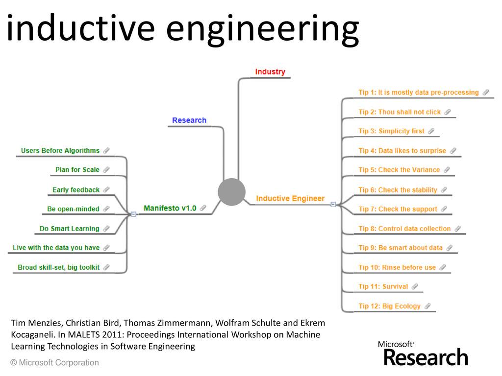 © Microsoft Corporation inductive engineering T...