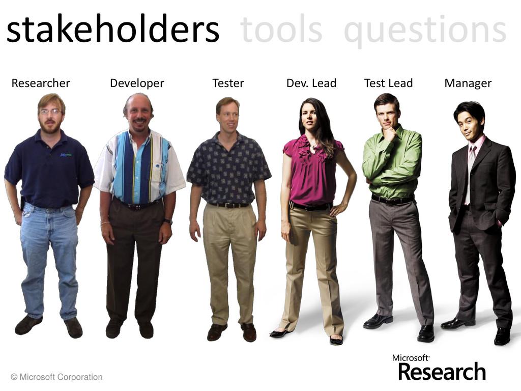 © Microsoft Corporation Researcher Developer Te...