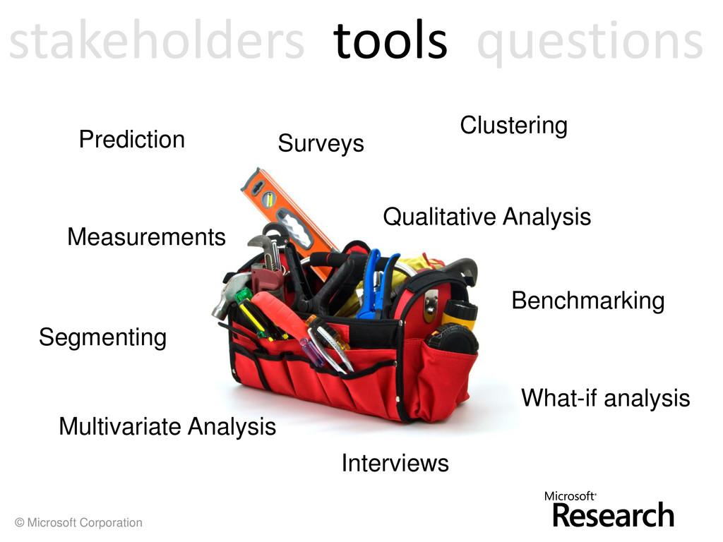 © Microsoft Corporation Measurements Surveys Be...
