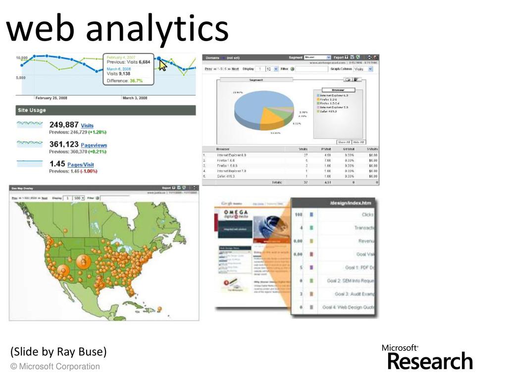 © Microsoft Corporation web analytics (Slide by...