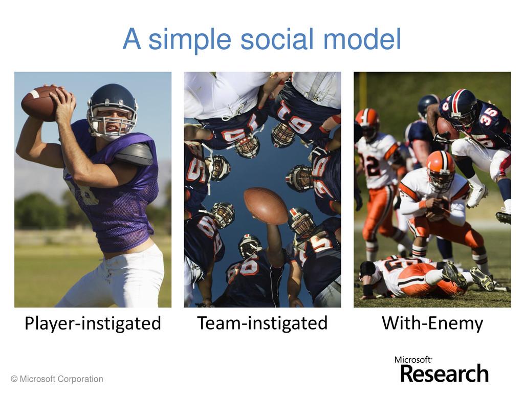 © Microsoft Corporation A simple social model P...
