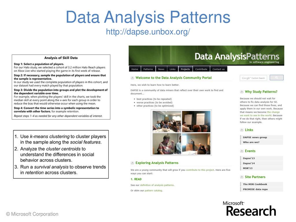 © Microsoft Corporation Data Analysis Patterns ...