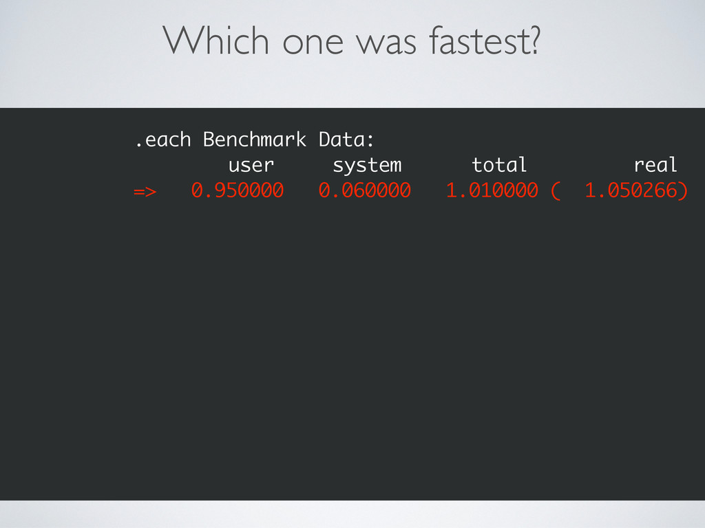 Which one was fastest? .each Benchmark Data: us...