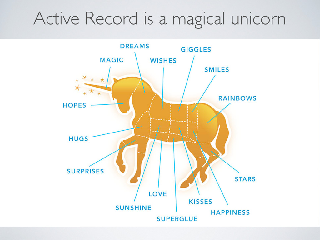 Active Record is a magical unicorn