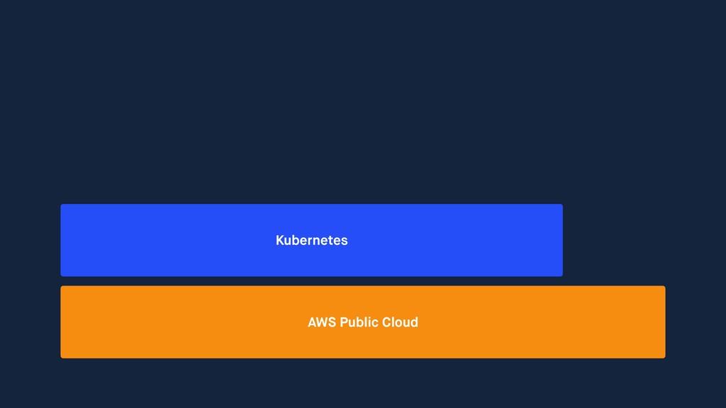 AWS Public Cloud Kubernetes
