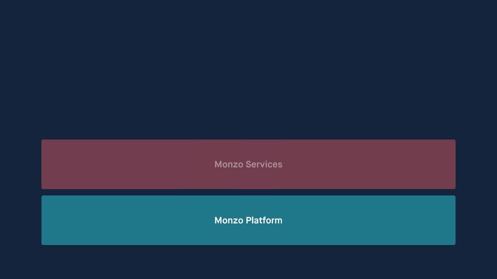 Monzo Services Monzo Platform