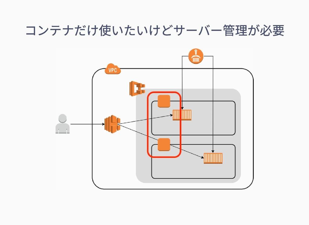 コンテナだけ使いたいけどサーバー管理が必要 コンテナだけ使いたいけどサーバー管理が必要
