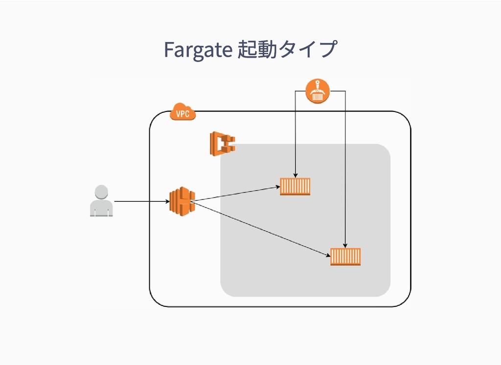 Fargate 起動タイプ Fargate 起動タイプ