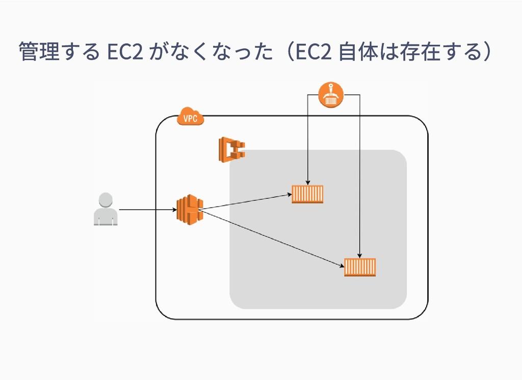管理する EC2 がなくなった(EC2 自体は存在する) 管理する EC2 がなくなった(EC...