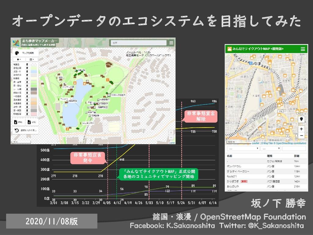 オープンデータのエコシステムを目指してみた 坂ノ下 勝幸 諸国・浪漫 / OpenStreet...
