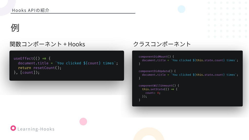 Learning-Hooks Hooks APIの紹介 ྫ 関数コンポーネント + Hooks...