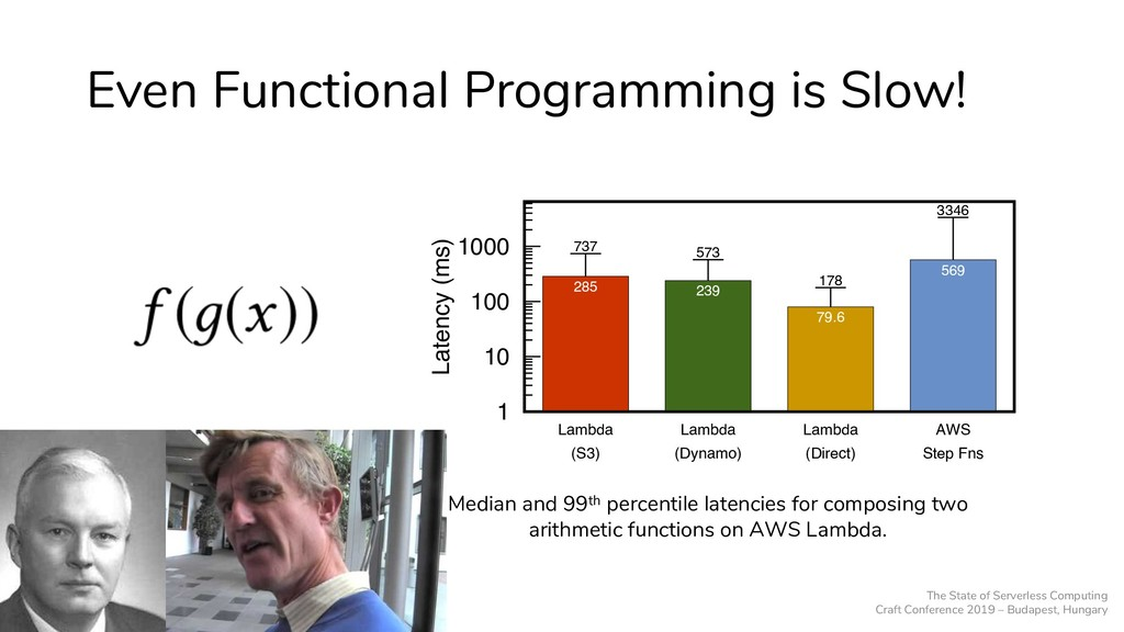 Even Functional Programming is Slow! Median and...