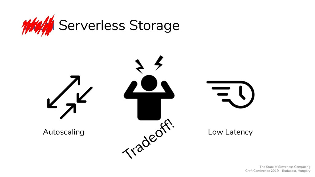 Ideal Serverless Storage Autoscaling Low Latenc...