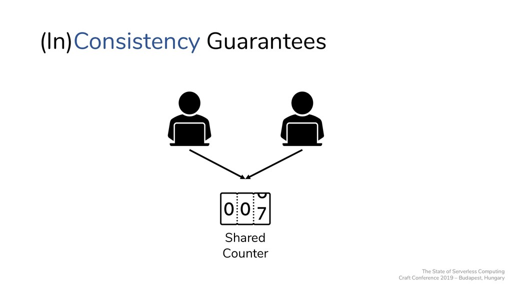 (In)Consistency Guarantees Shared Counter The S...