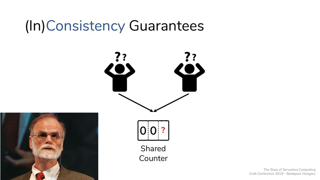 (In)Consistency Guarantees Shared Counter ? The...