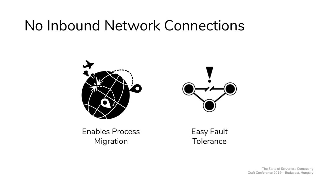 No Inbound Network Connections Easy Fault Toler...