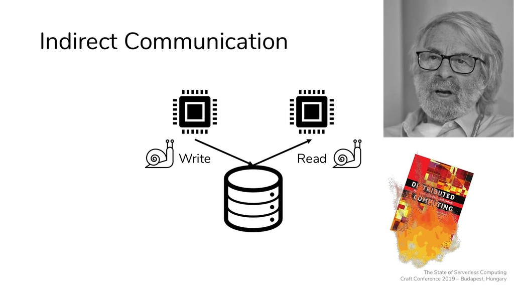 Indirect Communication Write Read The State of ...