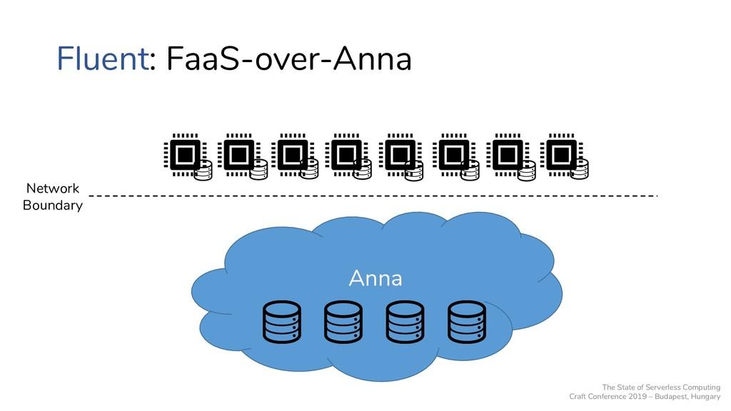 Fluent: FaaS-over-Anna Network Boundary Anna Th...