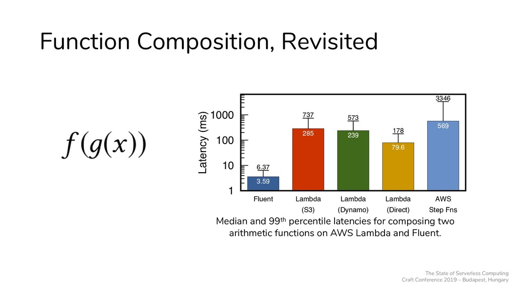 Function Composition, Revisited Median and 99th...