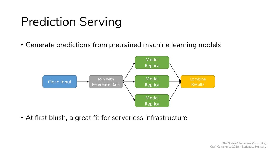 Prediction Serving • Generate predictions from ...