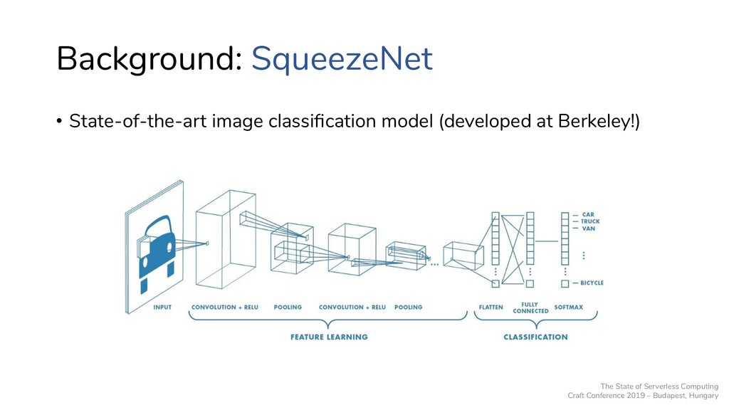 Background: SqueezeNet • State-of-the-art image...