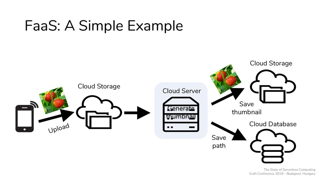 FaaS: A Simple Example Upload Cloud Storage Gen...