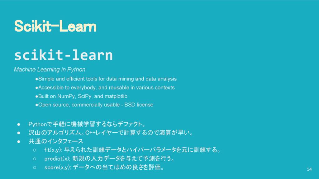 Scikit-Learn scikit-learn Machine Learning in P...
